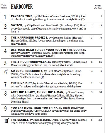 nytimes list